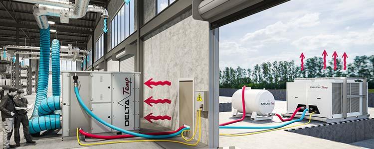 Chiller huren voor industriële airco