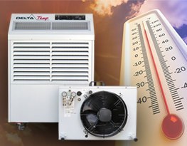 Airco split mobile 6.7 kW