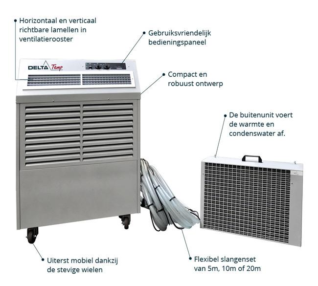 Voordelen airco huren
