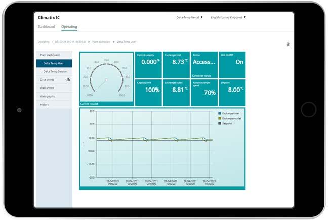 Remote monitoring chiller  - Climatix dashboard