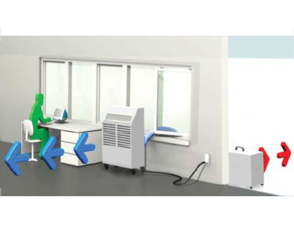 mobiles klimager t mieten split klimaanlage ac 6 7 delta temp. Black Bedroom Furniture Sets. Home Design Ideas